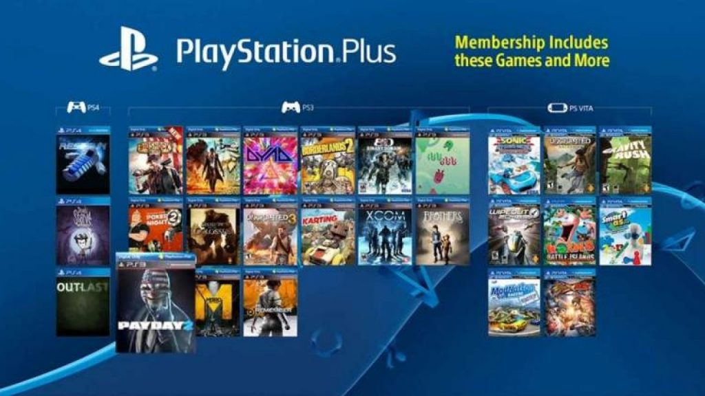 all free ps4 games so far